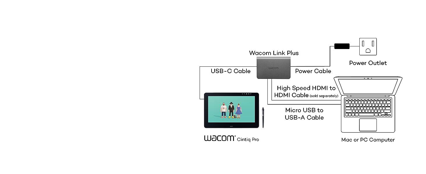 drawing monitor, graphics monitor, pen display, pen display monitor, pen monitor, wacom