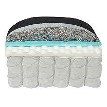 futon mattress, futon mattress full size, futon sofa bed, futon, full size futon, futon beds, futon