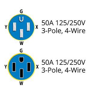 50A, camco rv power cord