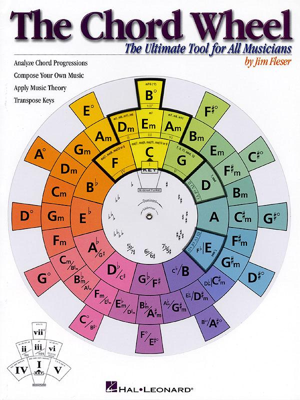 Buy The Chord Wheel Book Online At Low Prices In India The Chord