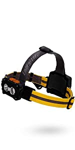 Training Headlamp, Stretching, Flexible, Helmets, Safety, Rescue, Flooding, Blackout