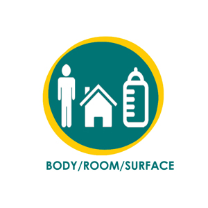 Modes of Measurement - Body/Room/Surface