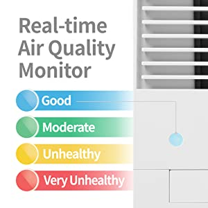 Real Time IAQ Indicator