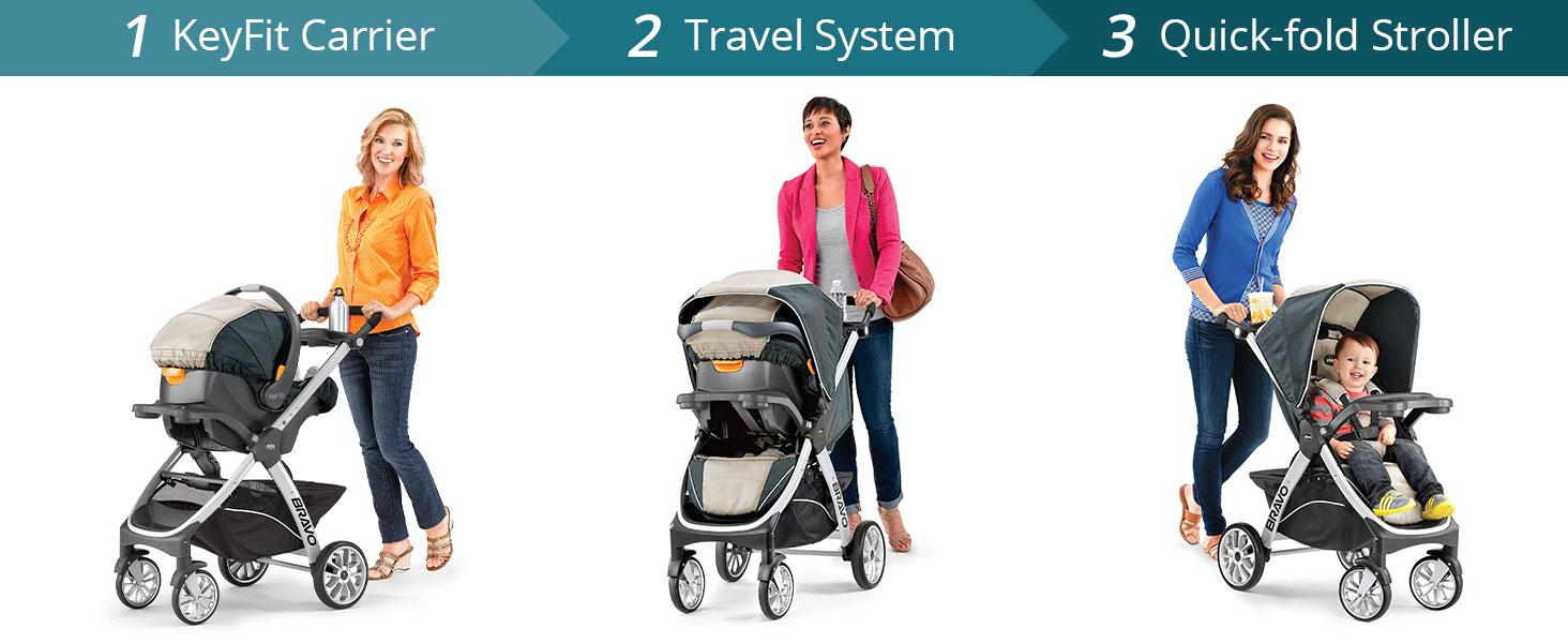 Bravo Travel System with KeyFit 30