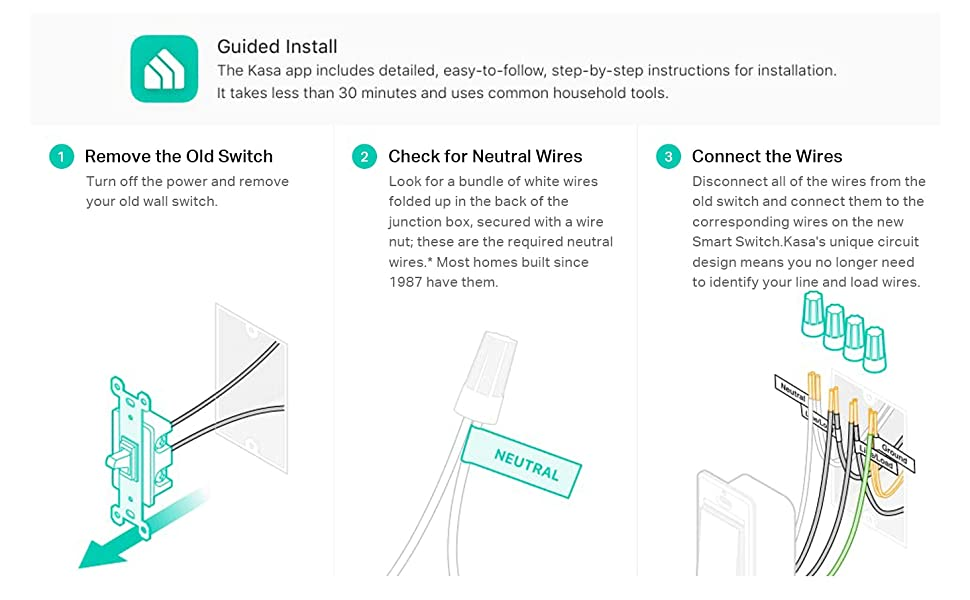 What is a neutral wire?