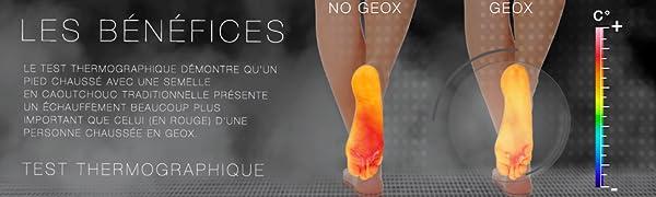 Homme chaussé geox