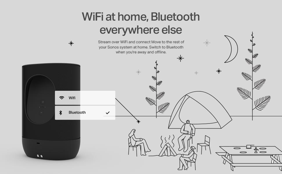 Sonos Move Portable Speaker