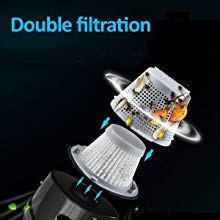 2 layers of filtration