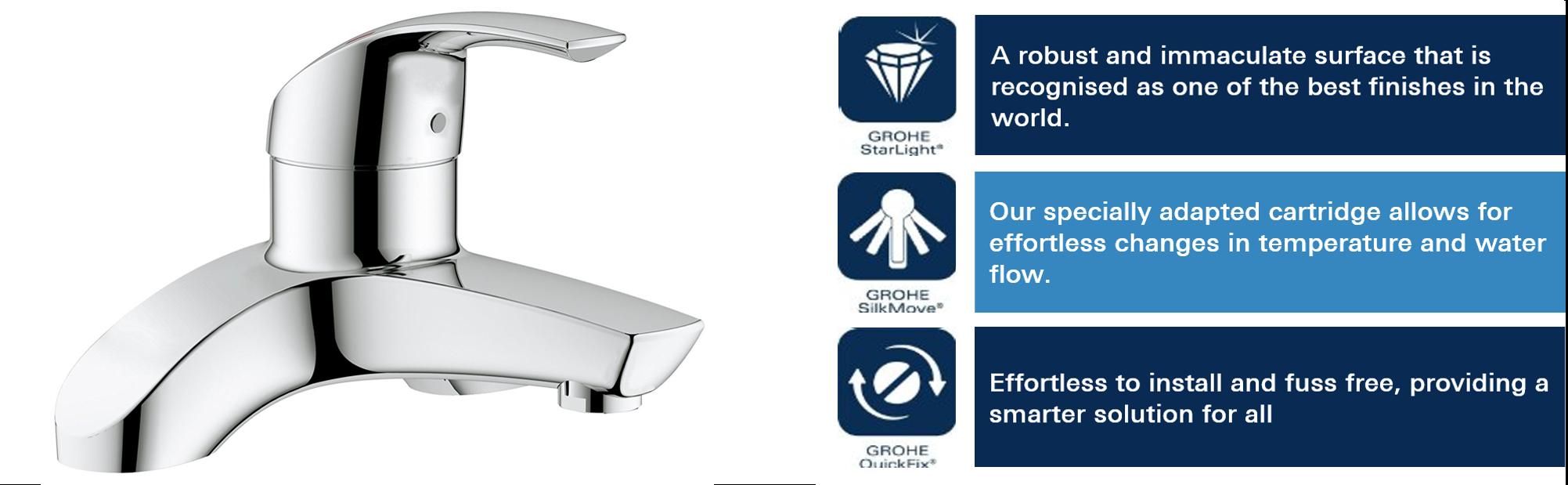 GROHE 25098000 | Eurosmart Bath Filler - chrome: Amazon.co.uk: DIY ...