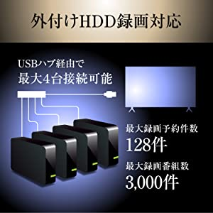 【HDD録画対応】
