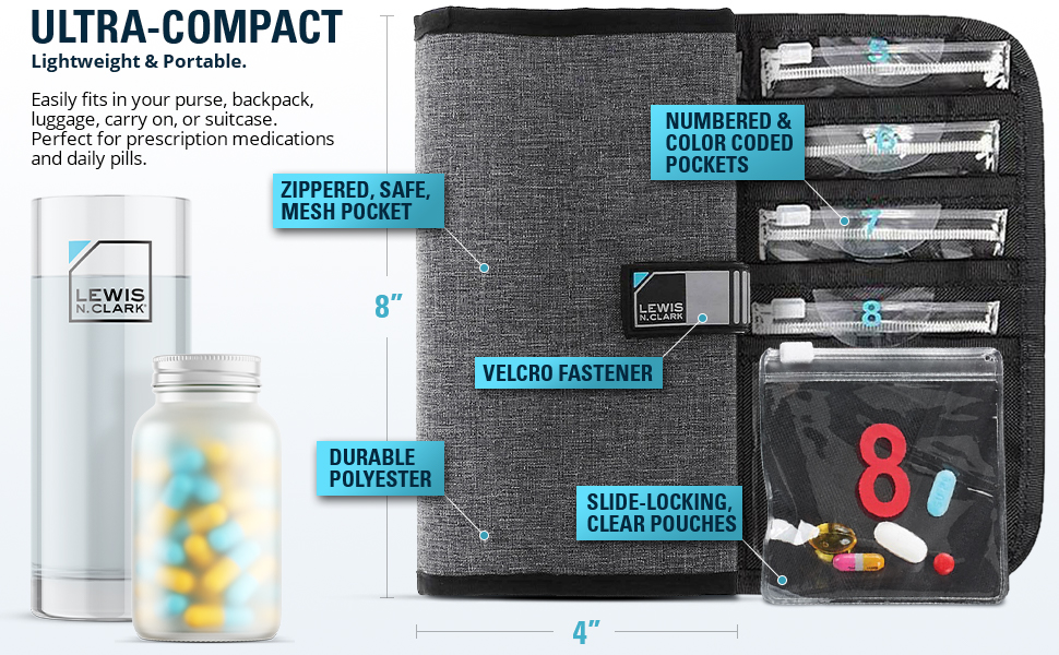 lightweight ultra compact small convenient pouch for everyday use loop and hook closure durable