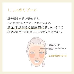 「しっかりゾーン」の説明文、女性の顔のイラスト