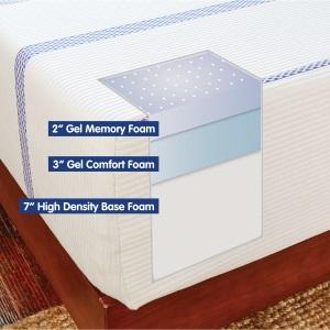 vibe mattress, memory foam mattress, gel mattress, foam mattress, best mattress, purple