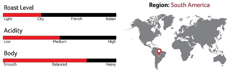 roast level and origin
