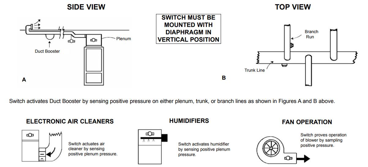 tjernlund wiring diagram all kind of wiring diagrams