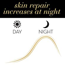 Night Cream, Face Moisturizer, Facial Moisturizer, Face Cream, Total Effects 7in1, Total Effects 7n1