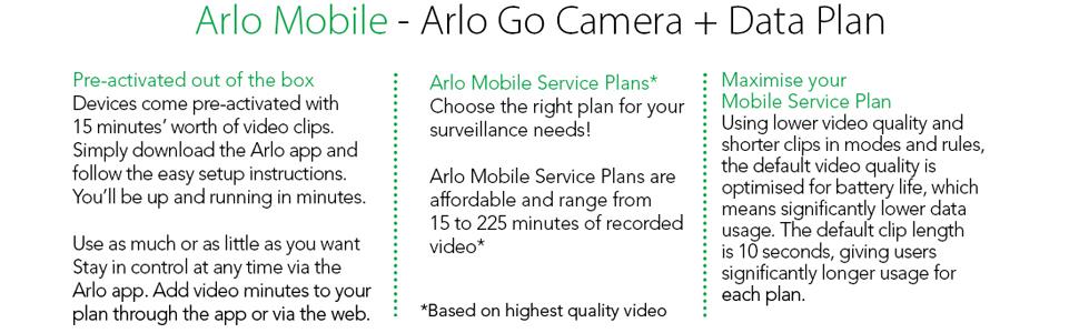 Arlo Mobile = Arlo Go Camera + Data Plan
