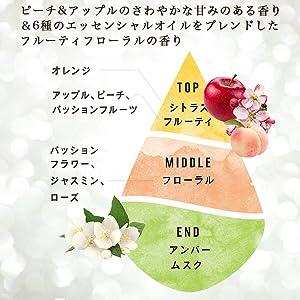6種のエッセンシャルオイル