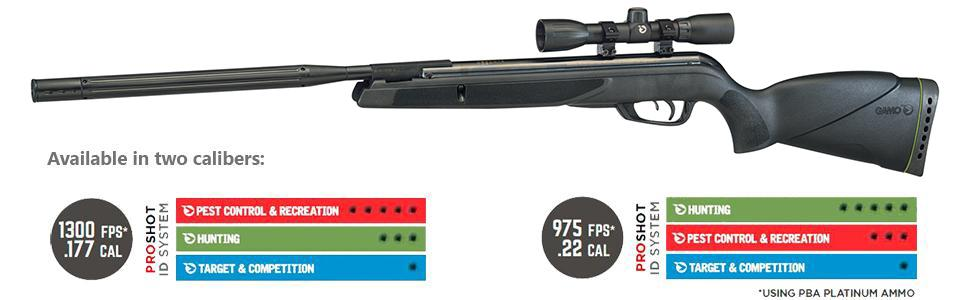 air rifle, cheap air rifle, best seeling air rifle, break barrel air rifle, silenced rifle, pellet