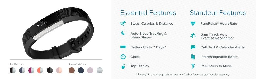 Alta HR, Fitbit, features, steps, heart rate, sleep tracking, reminders to move