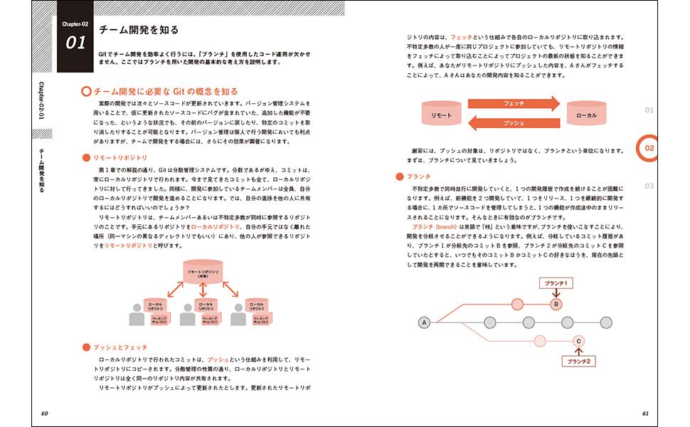 エンジニアのためのGITの教科書 (WEB Engineer's Books)