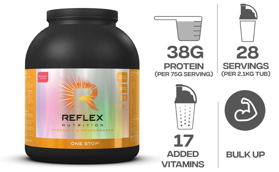 Reflex Nutrition Mezcla De Proteínas Reflex Nutrition One ...