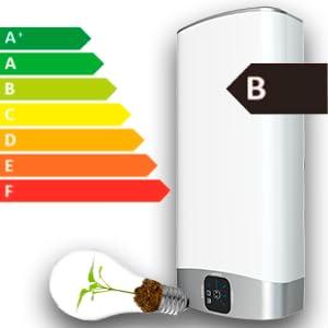 Máxima clase energética (clase B) tanto en instalación vertical como horizontal