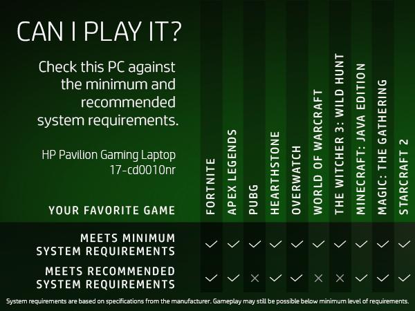 Amazon com: HP Pavilion 17-Inch Gaming Laptop, Intel Core i5