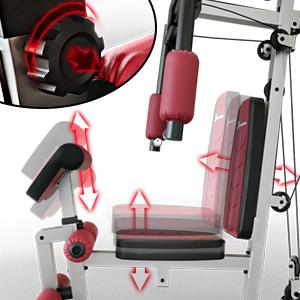 verstellbare Sitze und Griffe