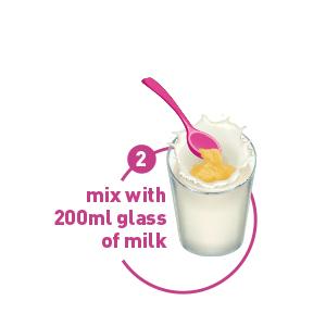 Lactation, Lactation Supplement, Breast milk, Milk pump, StriVeda, Breastfeeding, breast feeding,