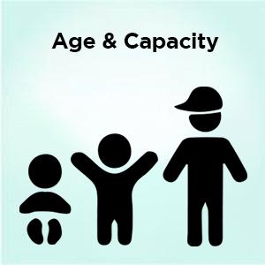 Age & Capacity :