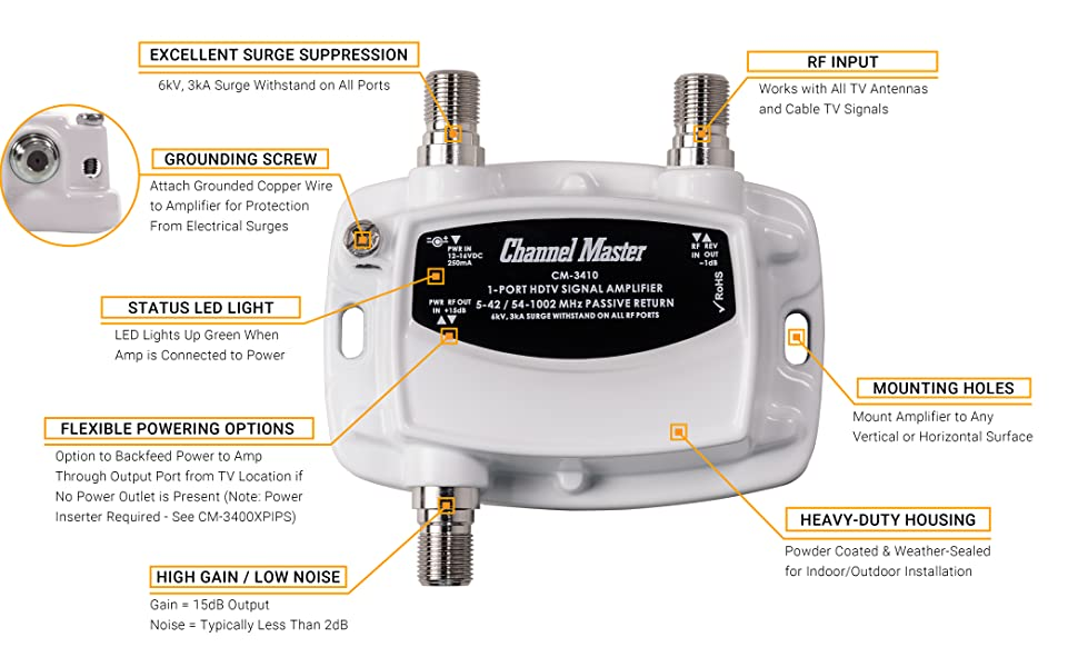 Channel Master, Distribution Amplifier, Drop Amp, Preamplifier, Preamp, 3410, Features, Installation