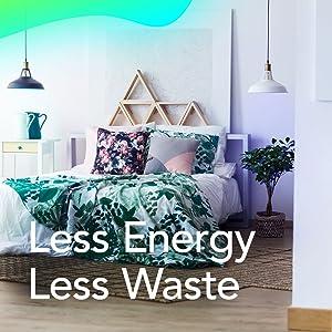 Less Energy Less Waste