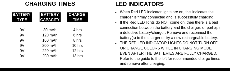 tens 7000 charging times and led indicators