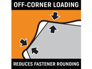GGEARWRENCH off-corner loading infographic