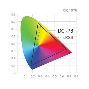 DCI-P3 98%の色再現性