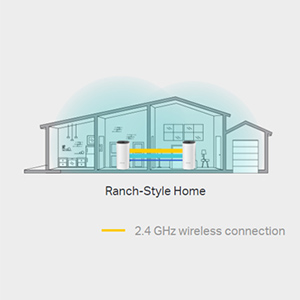 Deco E4 Pack of 2 Mesh Router Home Wi-Fi System 2-Pack TP-link Wireless Whole WiFi AC1200 Dual Band