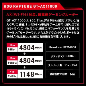 ASUS ゲーミングトライバンド WiFi ルーター GT-AX11000
