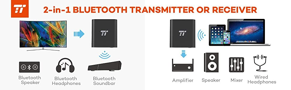 golvery bluetooth 4.1 transmitter and receiver manual