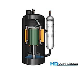 HD Compressor