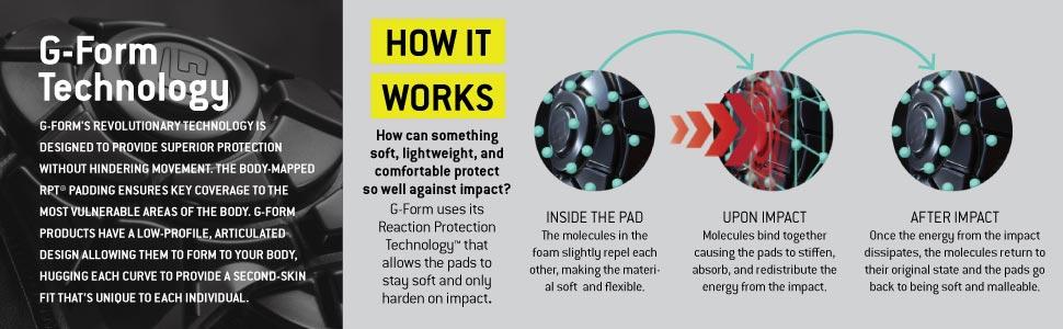 G-Form RPT Technology