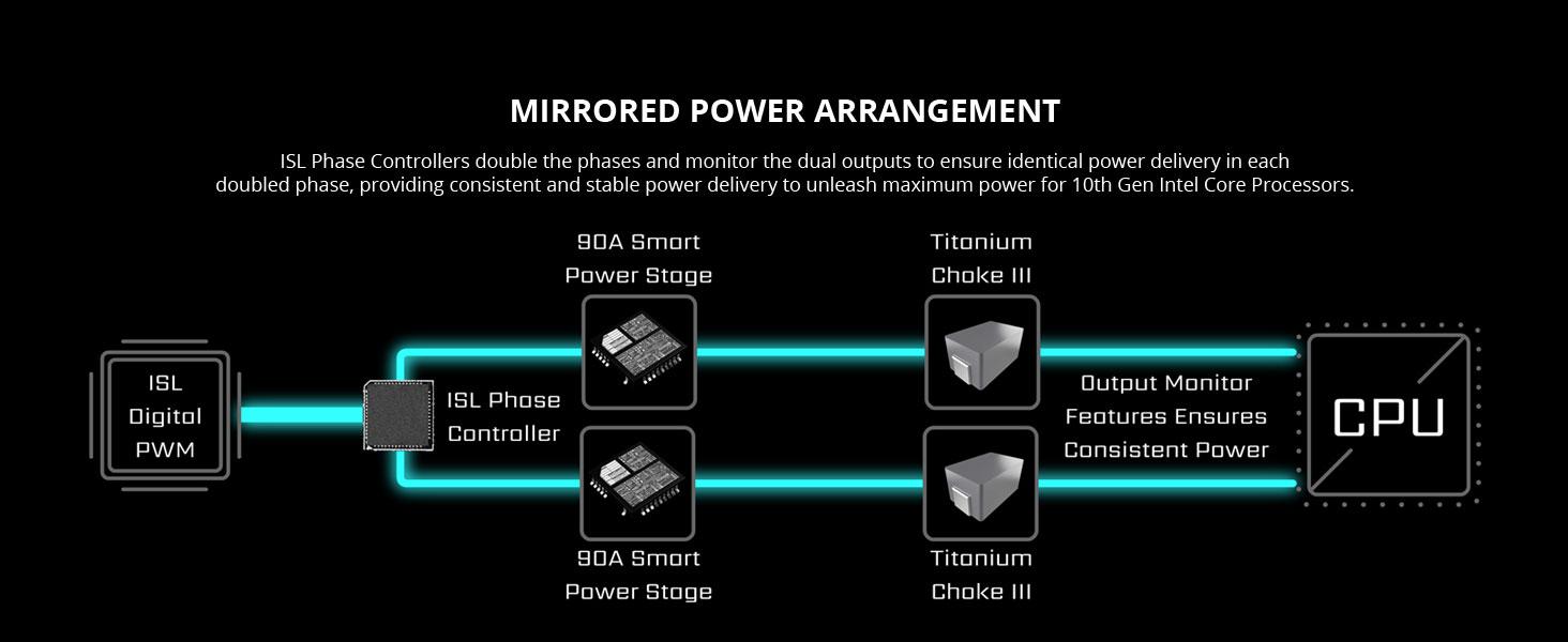 meg z490 godlike, isl doublers, intersil vrm, doubled phase, mirrored power arrangement