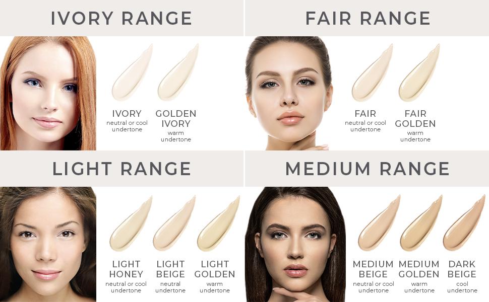 Amazing Concealer,creaseless,erase,dark circles,undereye,imperfections,makeup,it,bare,benefit