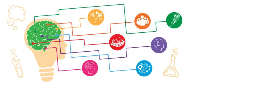 brain activator, aprendizage, desarrolo, niños, stems, kits educativos