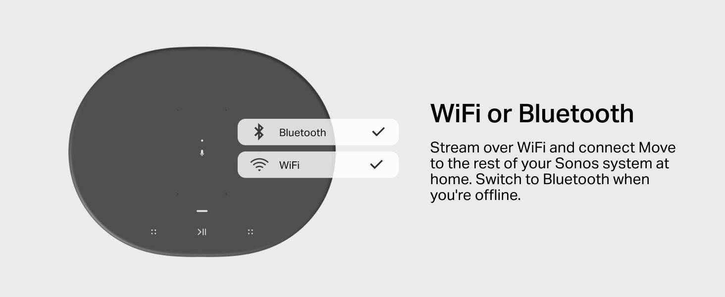 wifi or bluetooth