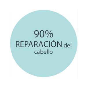 Tinte reparacion