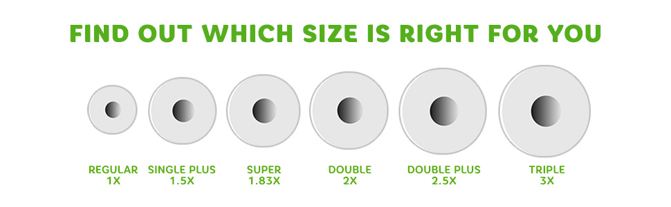 Find out which size is right for you