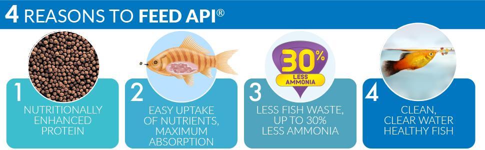 Api tropical flakes fish food oz pet for Betta fish diet