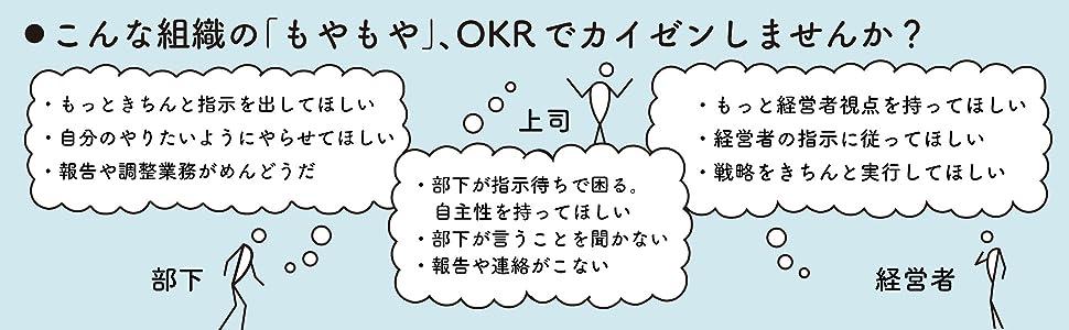 OKR MBO 人事 目標管理 目的管理 objective key results resalts グーグル google メルカリ facebook 成長企業 人材 HR