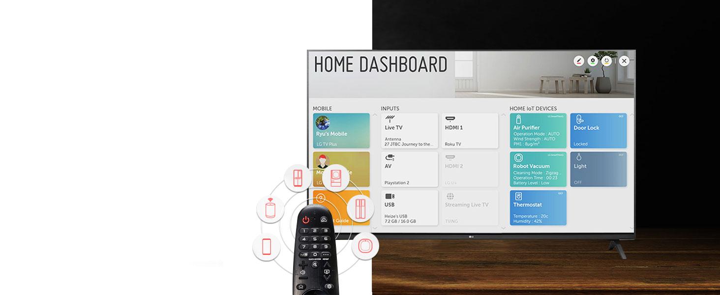 Home Dash Board